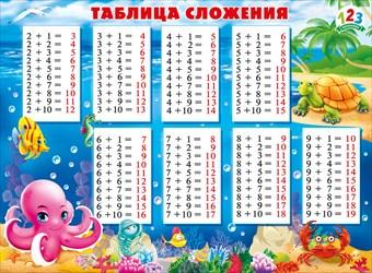 Плакат Таблица сложения А2 горизонт Подводный мир