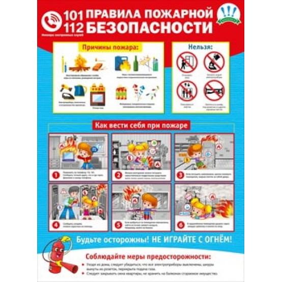 Плакат Правила пожарной безопасности А2 вертик