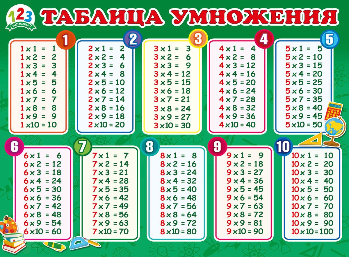 Плакат Таблица умножения А2 горизонт зеленая