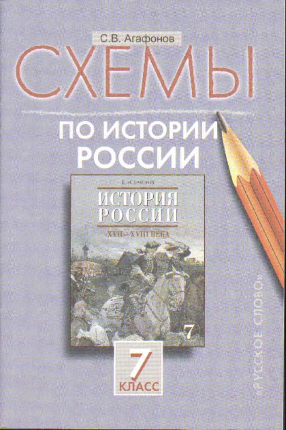 История России. 7 кл.: Схемы