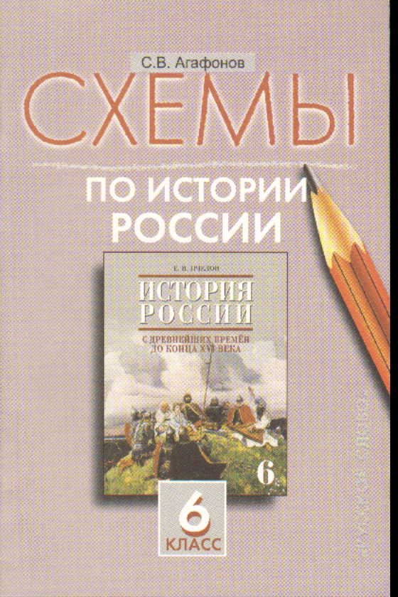 История России. 6 кл.: Схемы