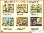 Плакат Правила гигиены для детей: Наглядное пособие
