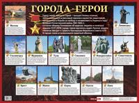 Плакат Великая Отечественная война. Города-герои