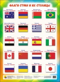 Плакат Флаги стран и их столицы