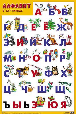 Плакат Алфавит в картинках