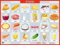 Плакат Продукты питания. Food. Нагл.пособие по английскому языку