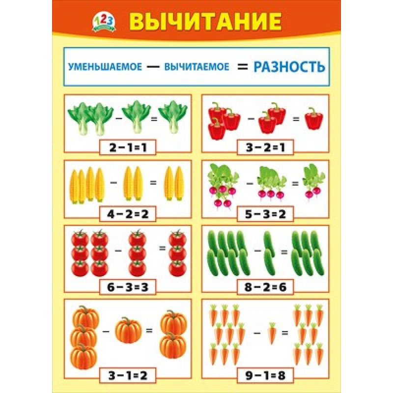 Плакат Вычитание А2 вертик желтая рамка