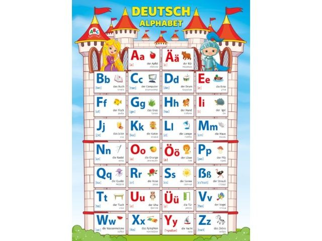 Плакат Deutsch Alphabet А2 вертик замок