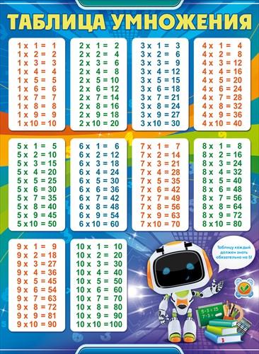 Плакат Таблица умножения А2 вертик робот с книгами