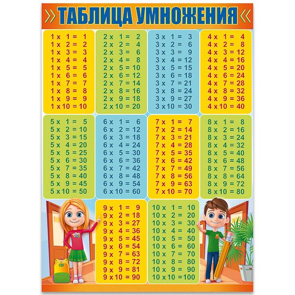 Плакат Таблица умножения А2 вертик девочка и мальчик