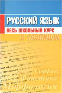 Русский язык: Весь школьный курс в таблицах