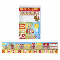 Плакат Лента цифр: Обучающее пособие (1,75*34 см) солнышко и домики