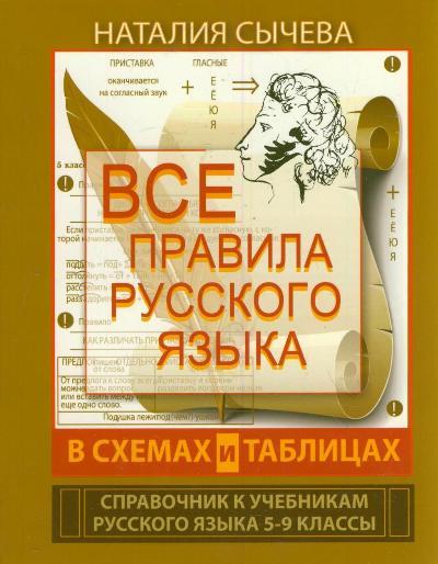 Все правила русского языка в схемах и таблицах: 5-9 кл.