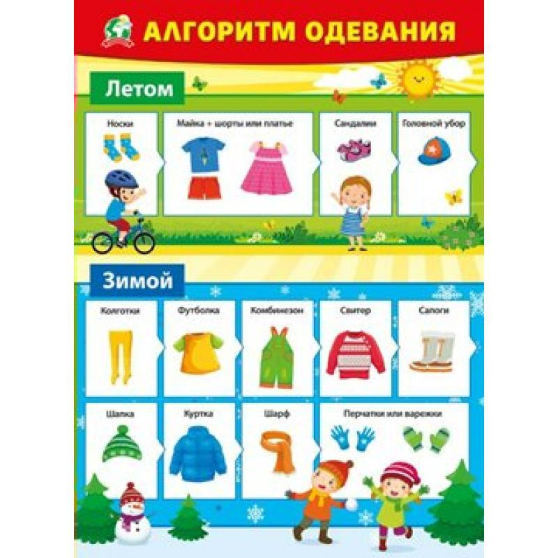 Плакат Алгоритм одевания А2 вертик красная рамка