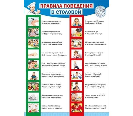 Плакат Правила поведения в столовой А2 вертик синяя рамка
