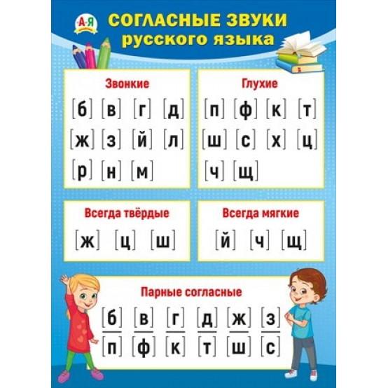 Плакат Согласные звуки русского языка А2 вертик сине-голубая рамка