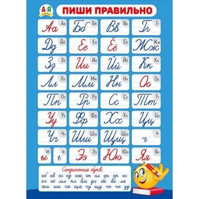 Плакат Пиши правильно А2 вертик голубая рамка смайл