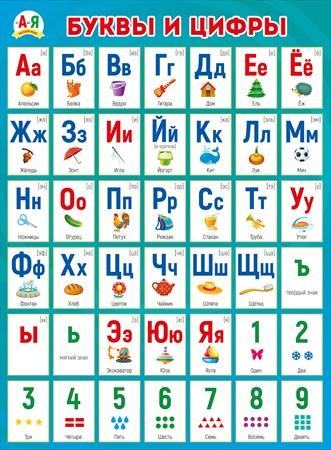 Плакат Буквы и цифры А2 вертик бирюзовая рамка