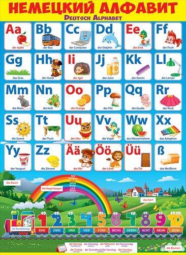 Плакат Немецкий алфавит А2 вертик радуга, домики
