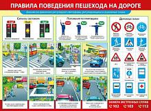 Плакат Правила поведения пешехода на дороге А2 горизонт красная рамка