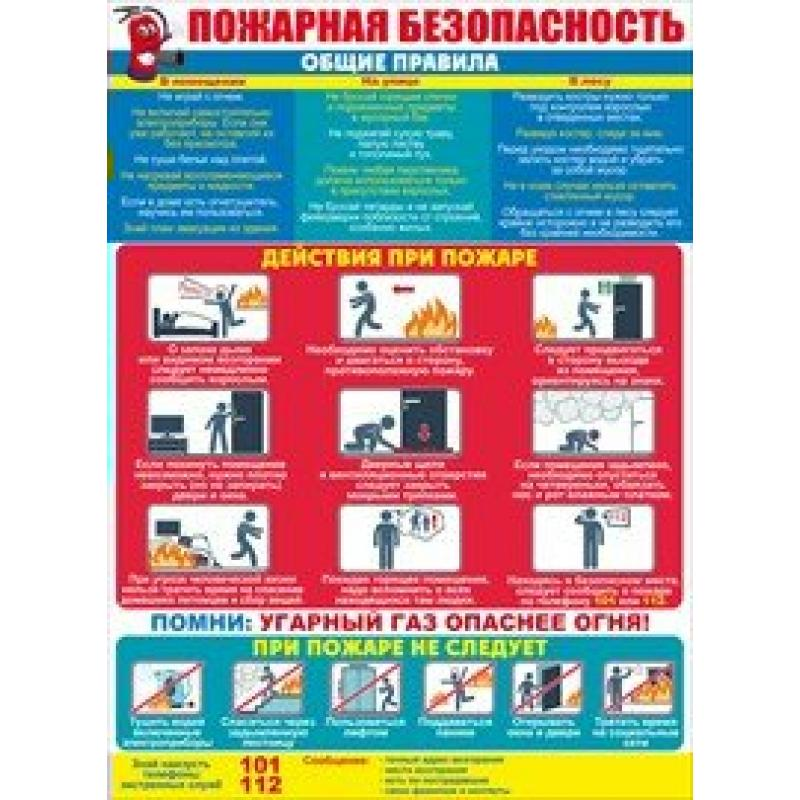Плакат Пожарная безопасность А2 вертик огнетушитель