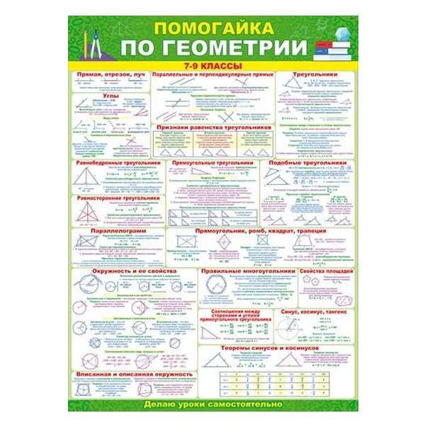 Плакат Помогайка по геометрии А2 вертик зеленая рамка