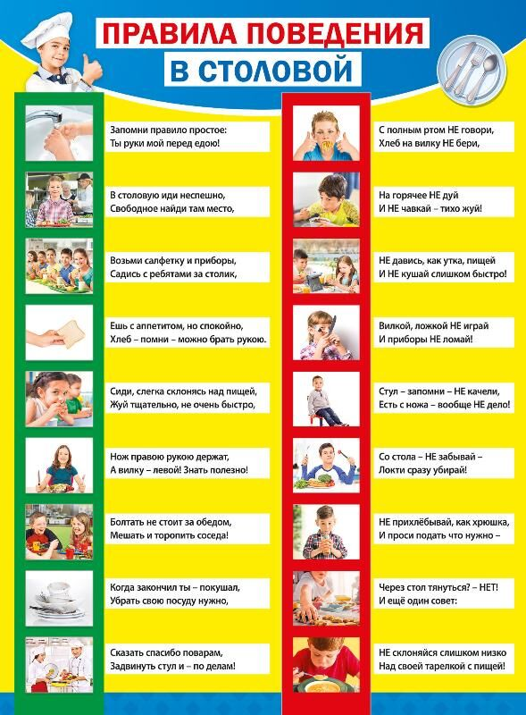 Плакат Правила поведения в столовой А2 вертик желтый фон