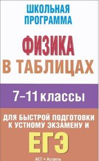 Физика в таблицах. 7-11 кл.: Для быстрой поготовки к устному экзамену и ЕГЭ