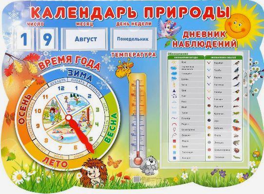 Стенд для ДОУ. Календарь природы