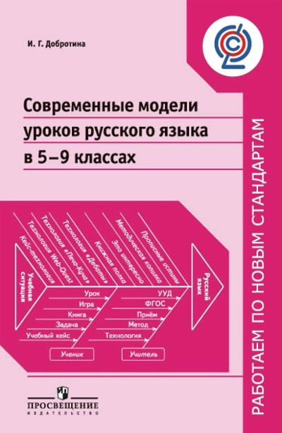 Современные модели уроков русского языка в 5-9 классах