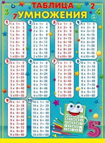 Плакат Таблица умножения А2 вертик калькулятор
