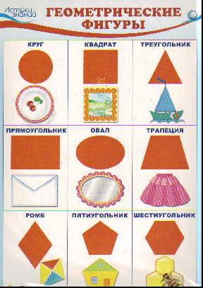 Комплект познавательных мини-плакатов: Математика. Форма и цвет