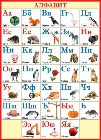 Плакат Алфавит А2 вертик красная рамка