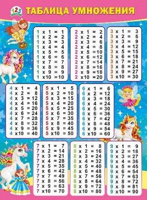 Плакат Таблица умножения А2 Феечки и единороги