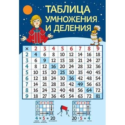 Плакат Таблица умножения А2 вертик Космос
