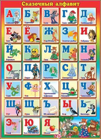 Плакат Сказочный алфавит! А2, гориз