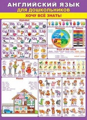 Плакат Английский язык для дошокльников. Хочу все знать! А2 вертик