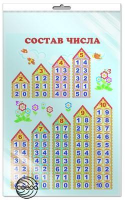 Плакат Состав числа А3 (в индивидуальной упаковке)