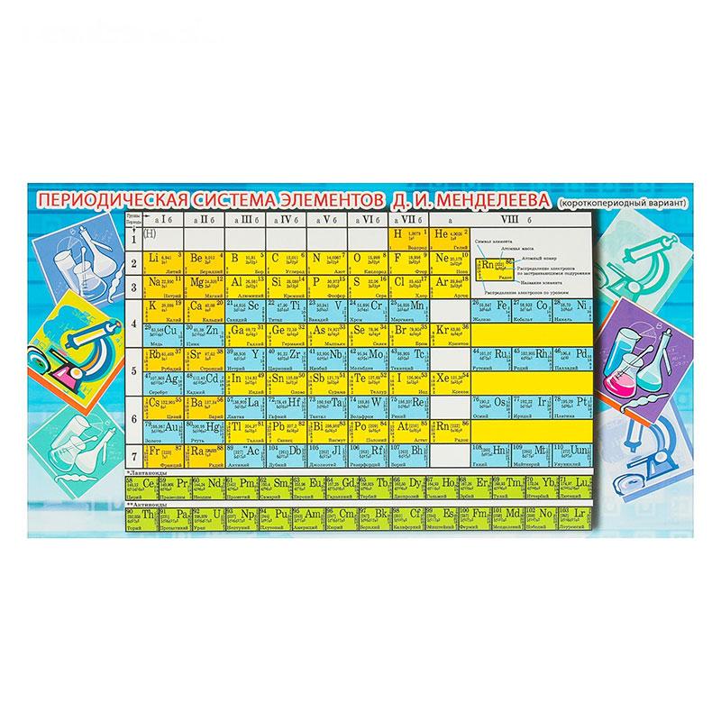 Шпаргалка-карточка Периодическая система элементов Д.И. Менделеева 20*11