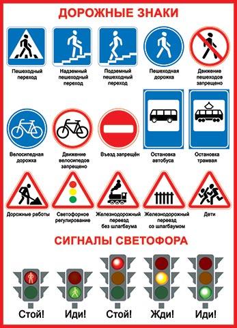 Плакат Дорожные знаки А2 вертик красная рамка