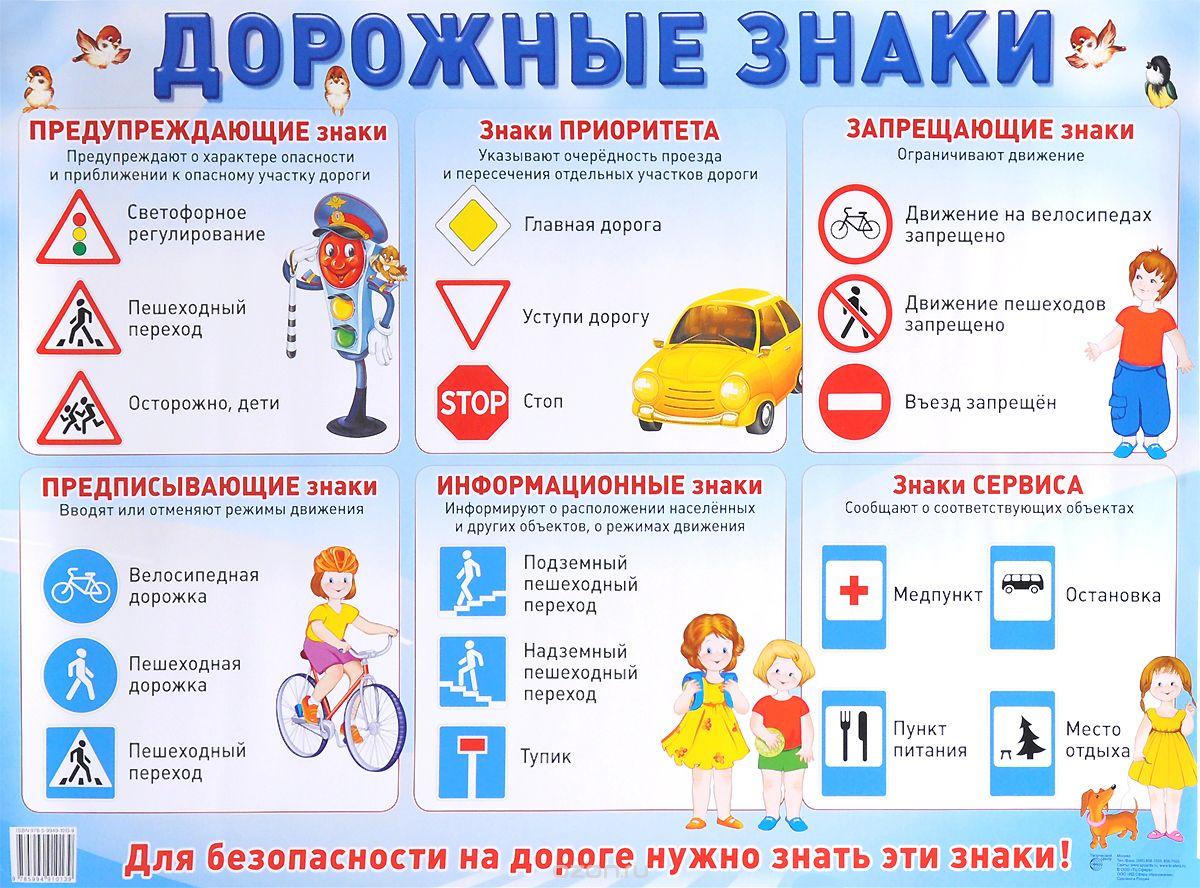 Плакат Дорожные знаки А2 горизонт птички дети