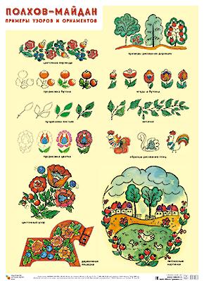Плакат Полхов-Майдан. Примеры узоров и орнаментов