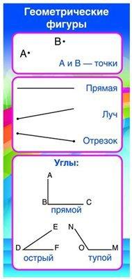 Шпаргалка-карточка Геометрические фигуры + табл умнож мини