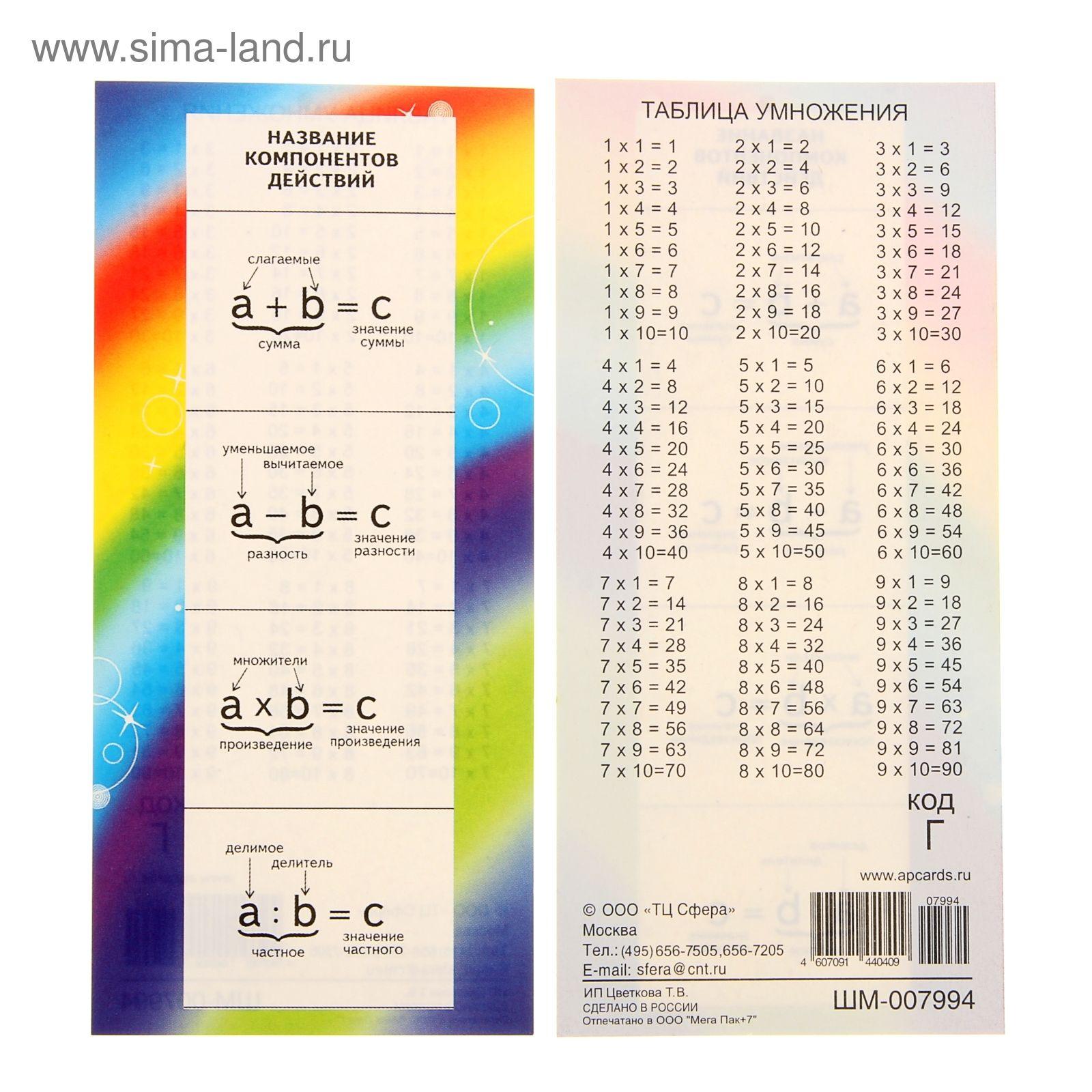 Шпаргалка-карточка Название компонентов действий+табл умнож 6*13