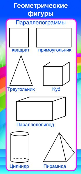 Шпаргалка-карточка Геометрические фигуры мини
