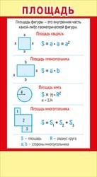 Шпаргалка-карточка Площадь фигур + табл умножения 6*13