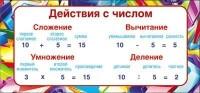 Действия с числом + табл умнож мини карточка-памятка 6*13