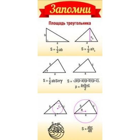 Шпаргалка-карточка Запомни! Площадь треугольника + табл умножения 6*13