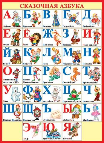 Плакат Сказочная азбука А2 вертик