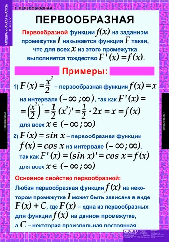 Комплект плакатов Алгебра и начала анализа. 11 кл.: 15 таблиц + методика